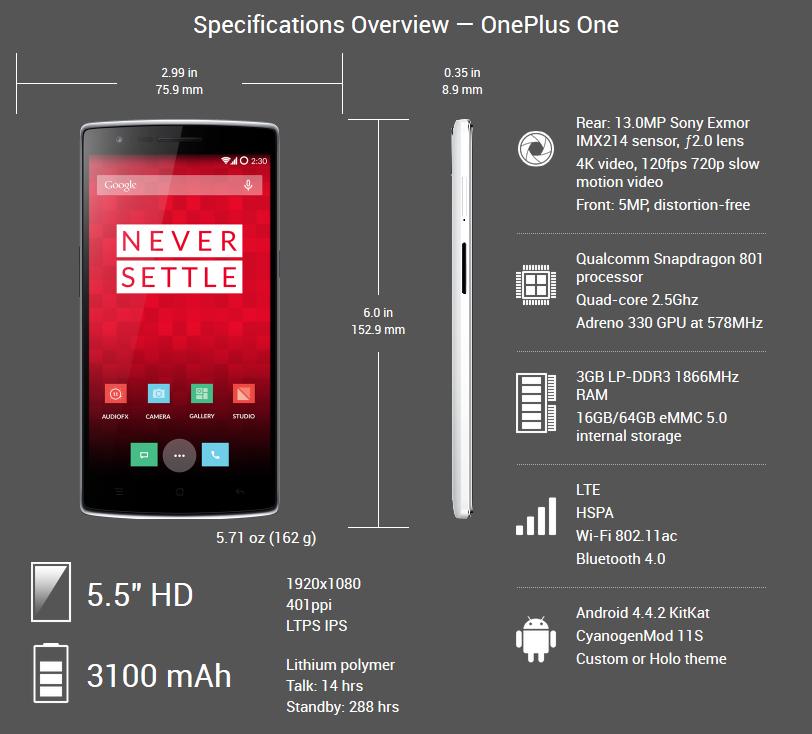 Spesifikasi OnePlus One
