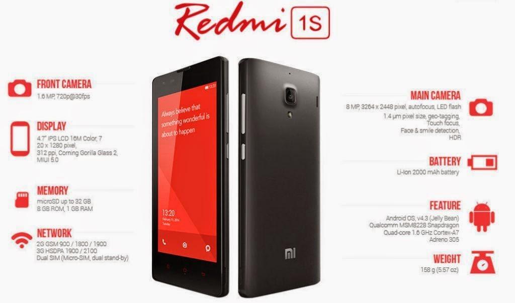 spesifikasi dan Harga-Redmi1s-dari Xiaomi