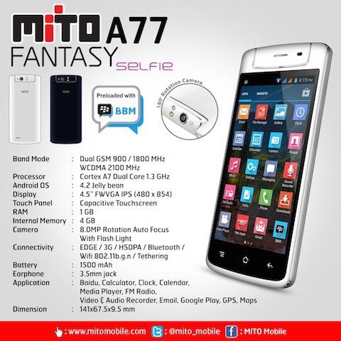 Mito A77