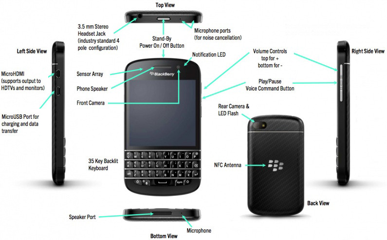 Pict from crackberry.com